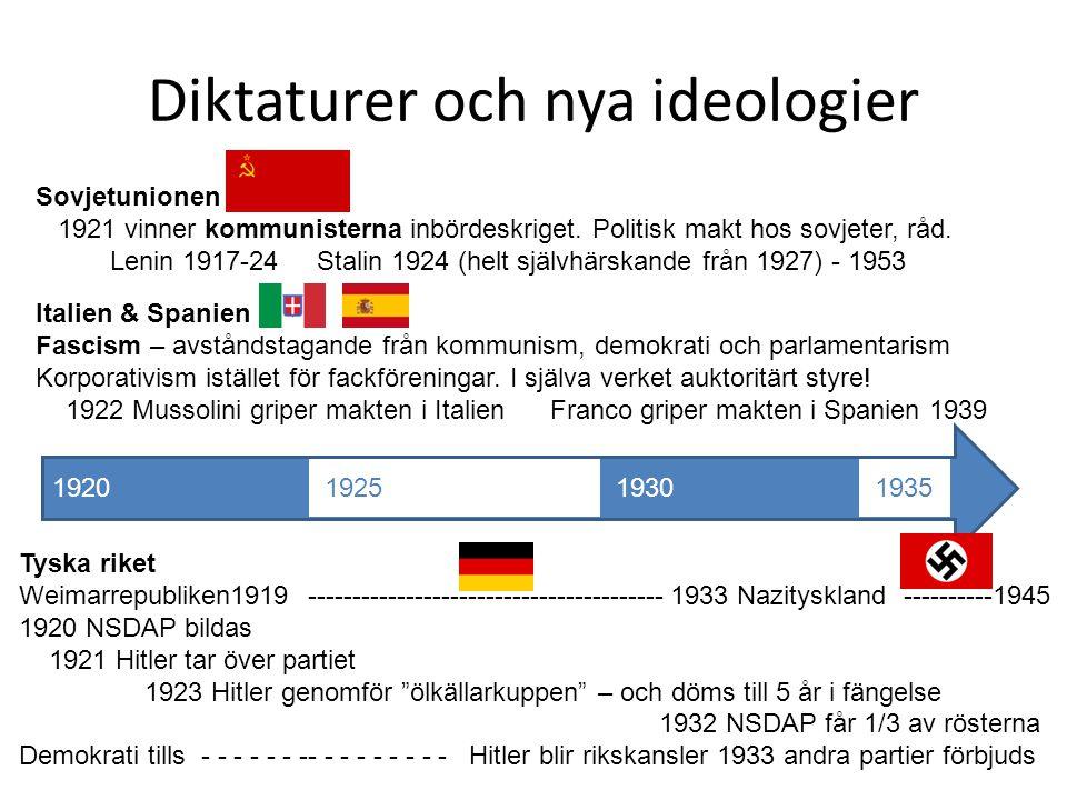 Diktaturer och nya ideologier