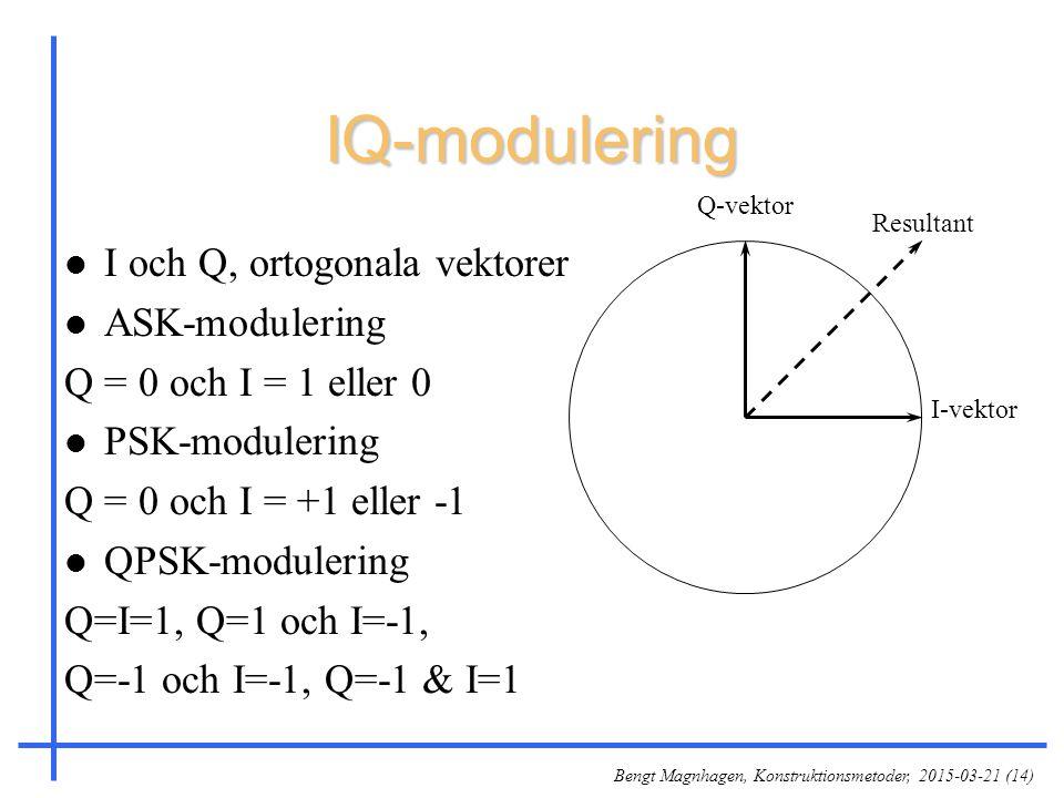 IQ-modulering I och Q, ortogonala vektorer ASK-modulering