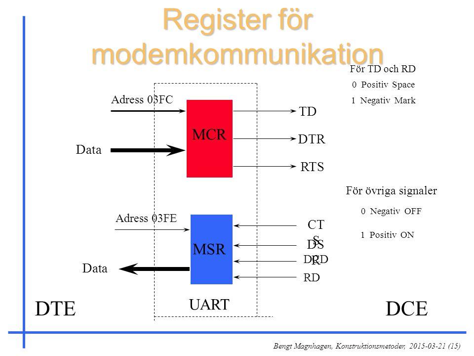 Register för modemkommunikation