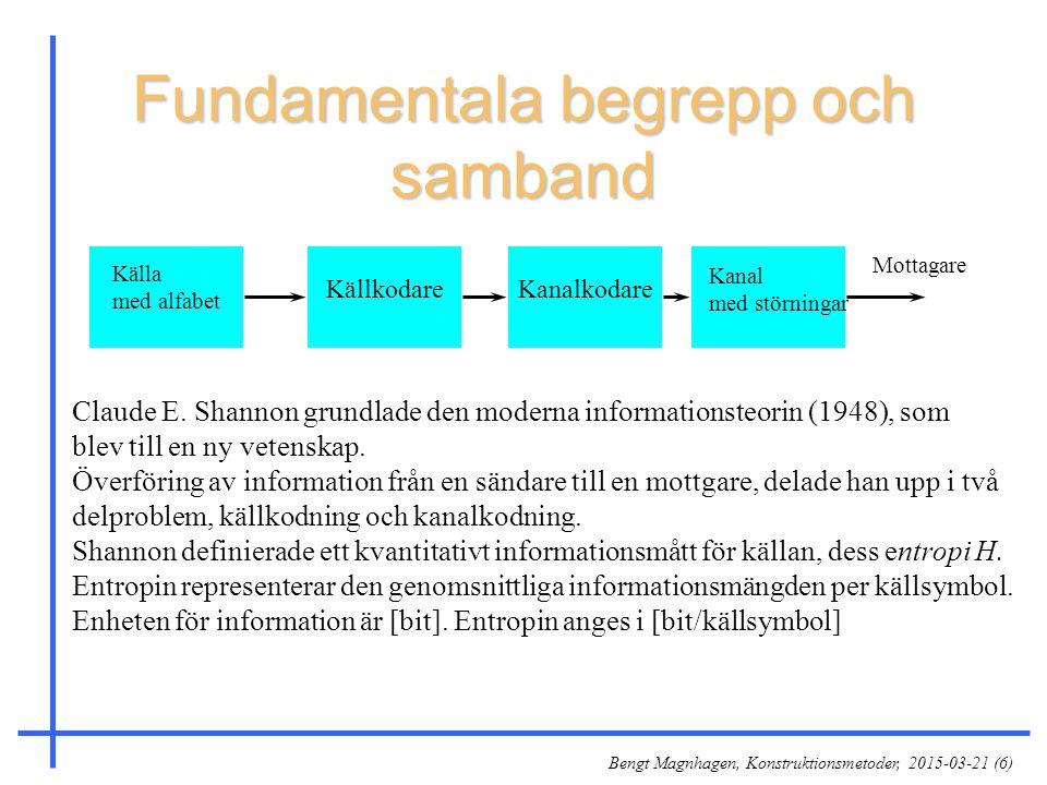 Fundamentala begrepp och samband