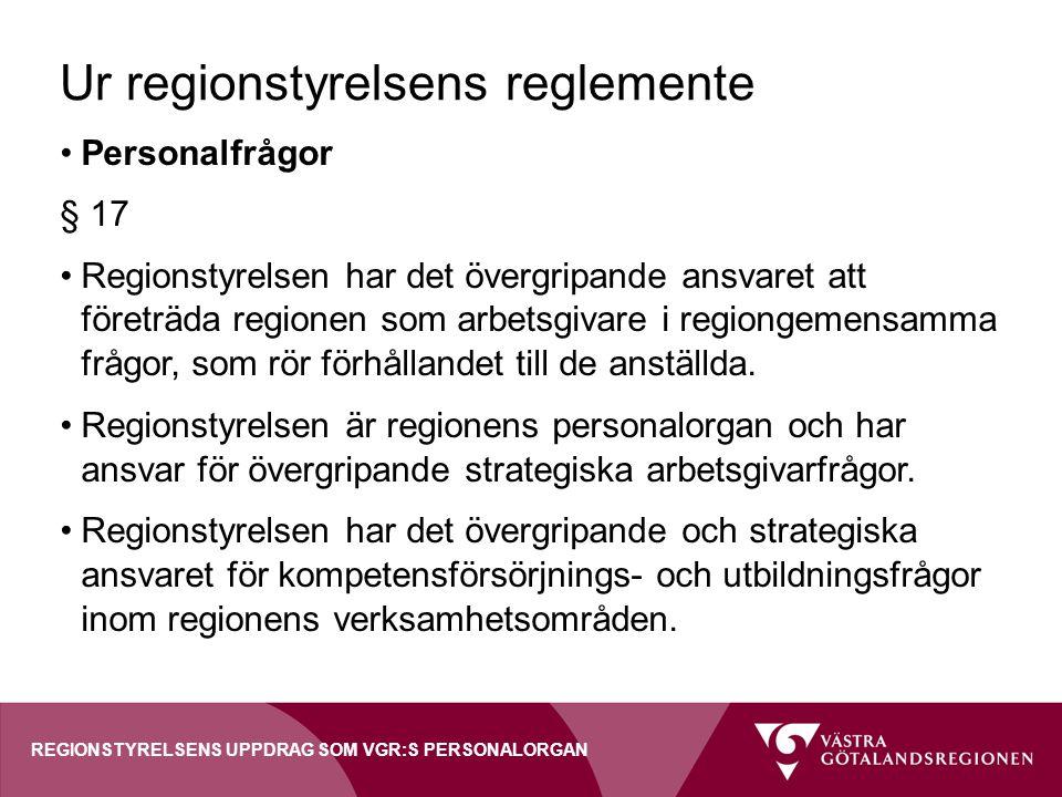 Ur regionstyrelsens reglemente