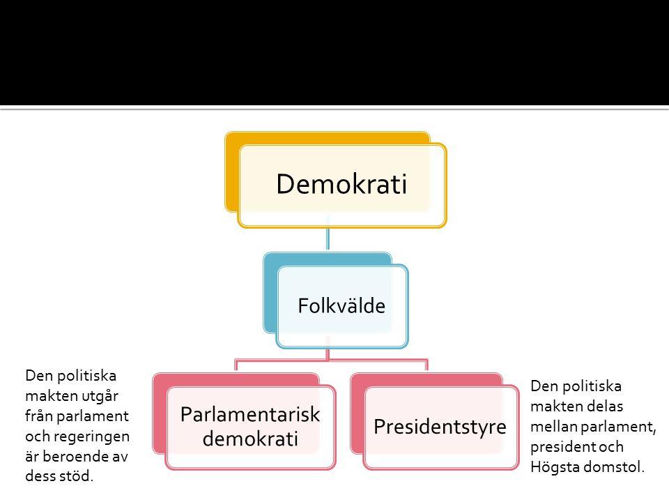 Parlamentarisk demokrati