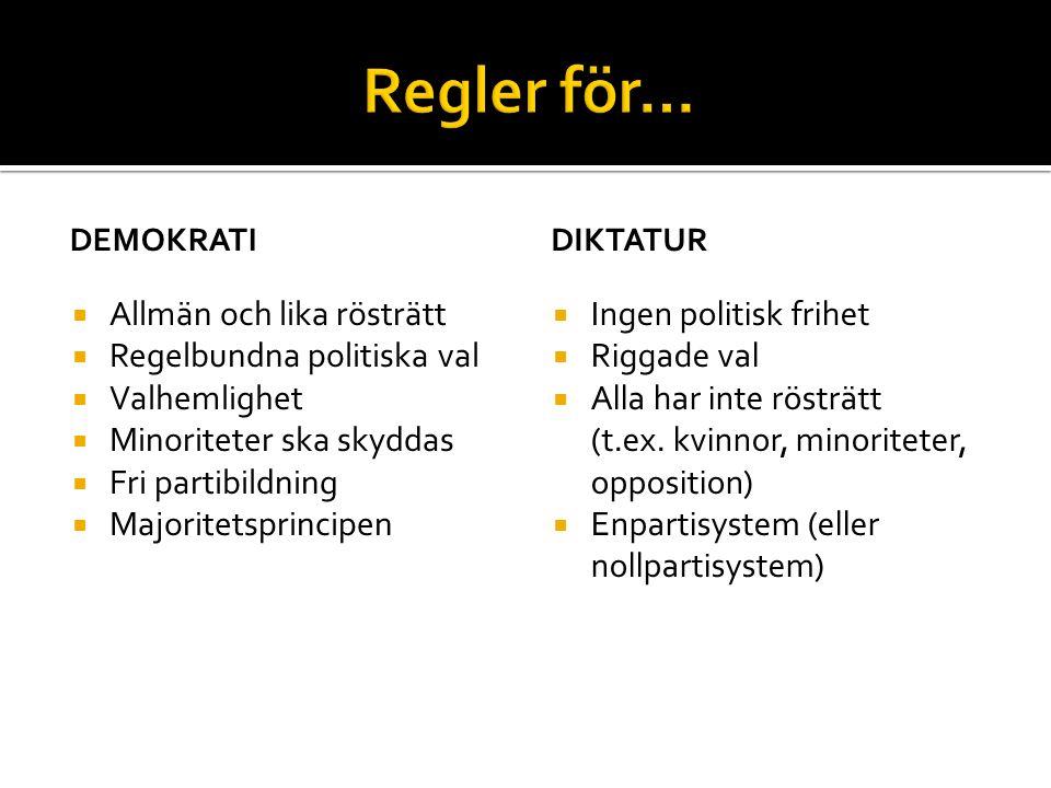 Regler för… Allmän och lika rösträtt Regelbundna politiska val