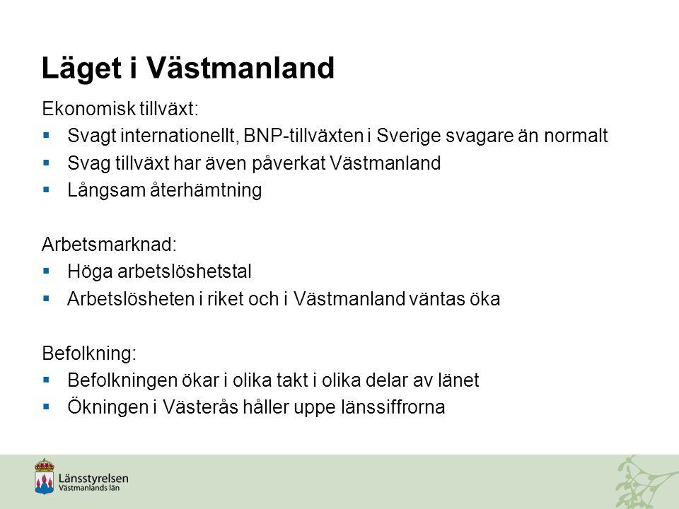 Läget i Västmanland Ekonomisk tillväxt: