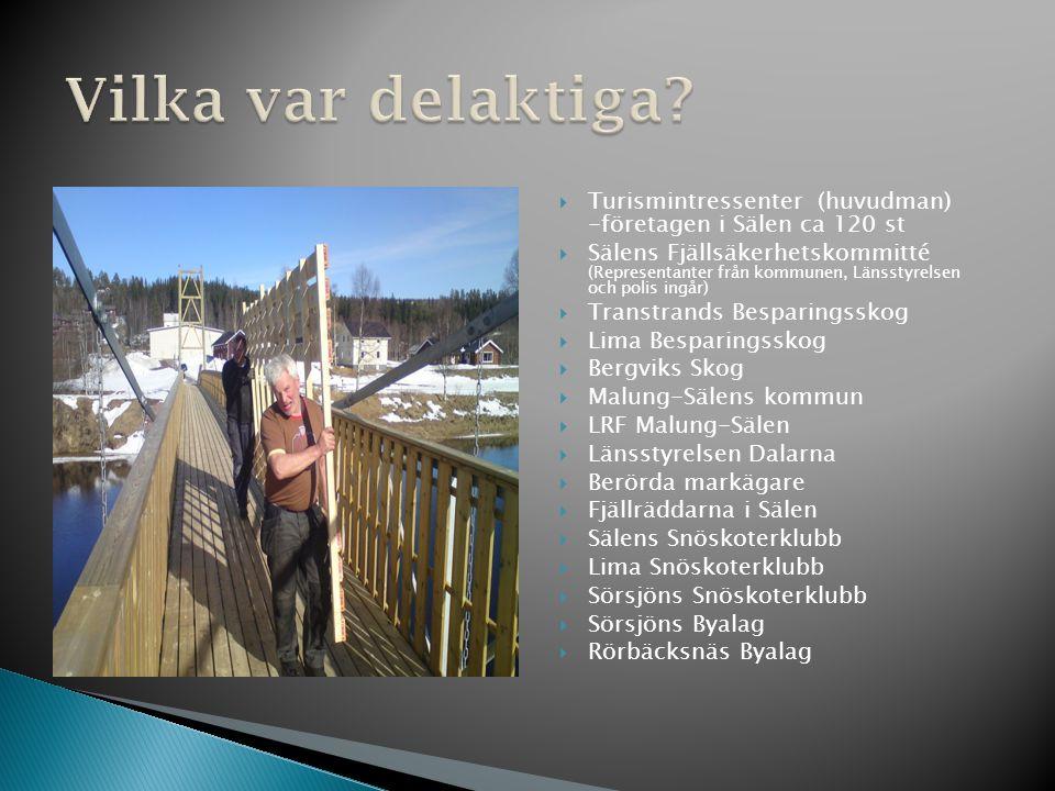 Vilka var delaktiga Turismintressenter (huvudman) -företagen i Sälen ca 120 st.