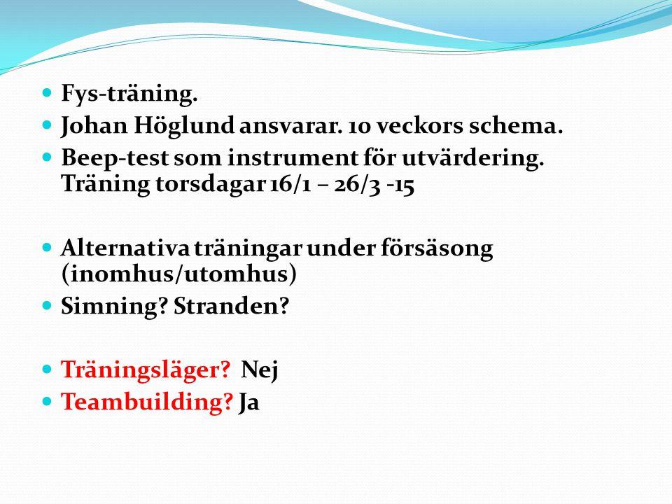 Fys-träning. Johan Höglund ansvarar. 10 veckors schema. Beep-test som instrument för utvärdering. Träning torsdagar 16/1 – 26/3 -15.