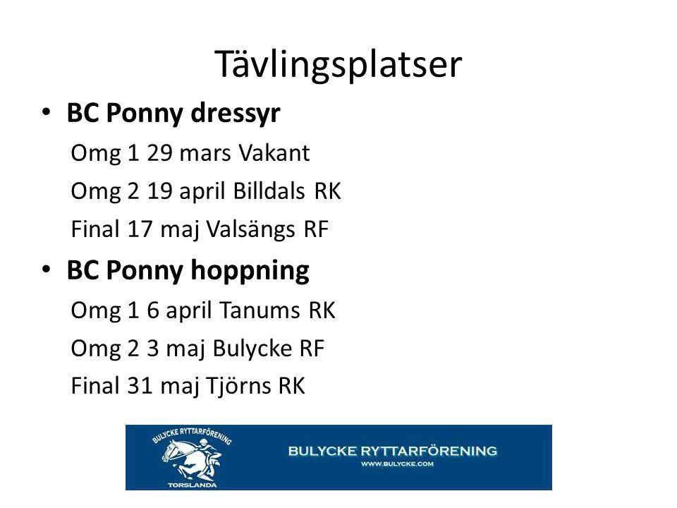 Tävlingsplatser BC Ponny dressyr BC Ponny hoppning
