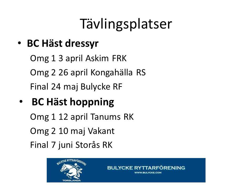 Tävlingsplatser BC Häst dressyr BC Häst hoppning