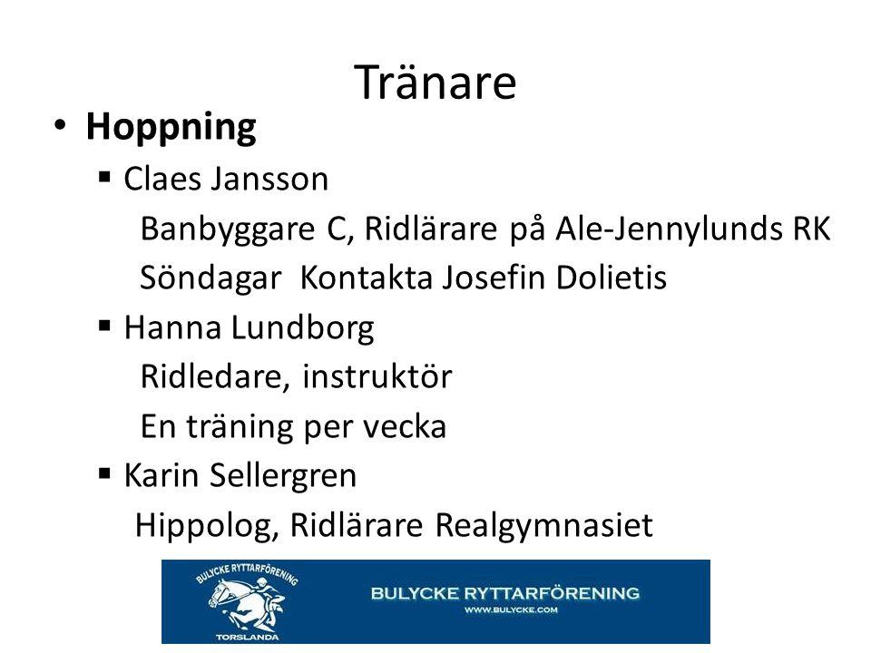 Tränare Hoppning Claes Jansson