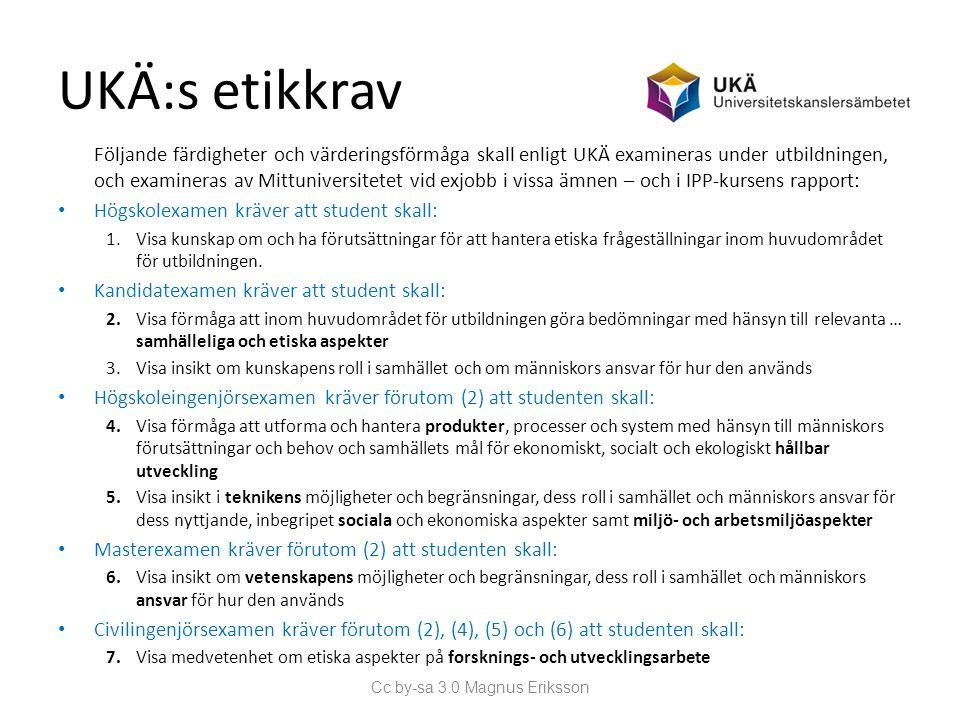 Cc by-sa 3.0 Magnus Eriksson