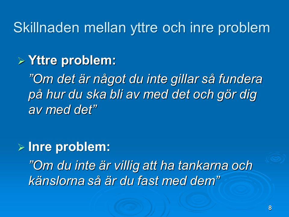 Skillnaden mellan yttre och inre problem