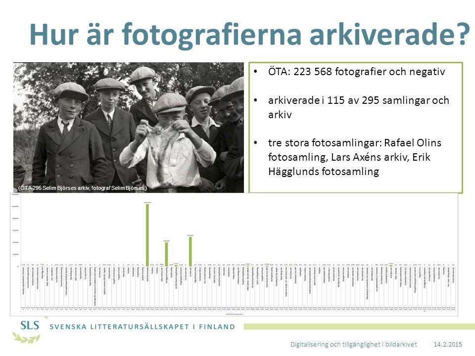 Hur är fotografierna arkiverade
