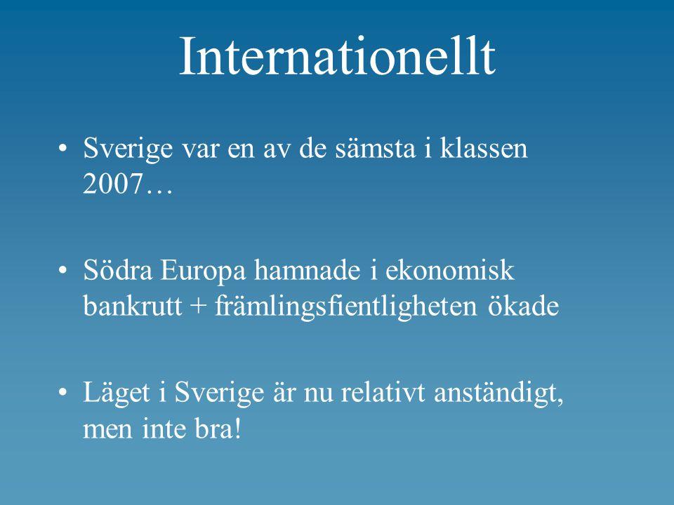 Internationellt Sverige var en av de sämsta i klassen 2007…