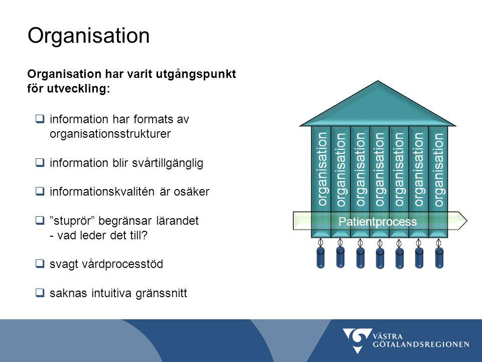 Organisation organisation