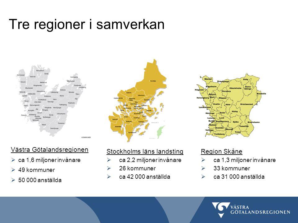 Tre regioner i samverkan