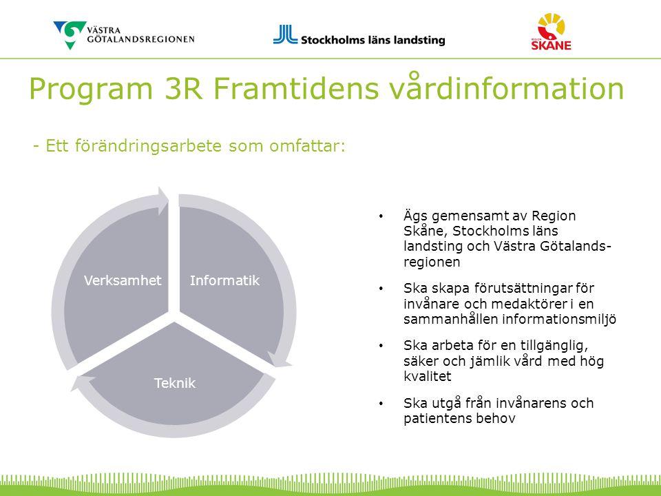 Program 3R Framtidens vårdinformation