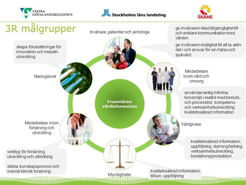 3R målgrupper ge invånaren ökad tillgänglighet till och enklare kommunikation med vården.