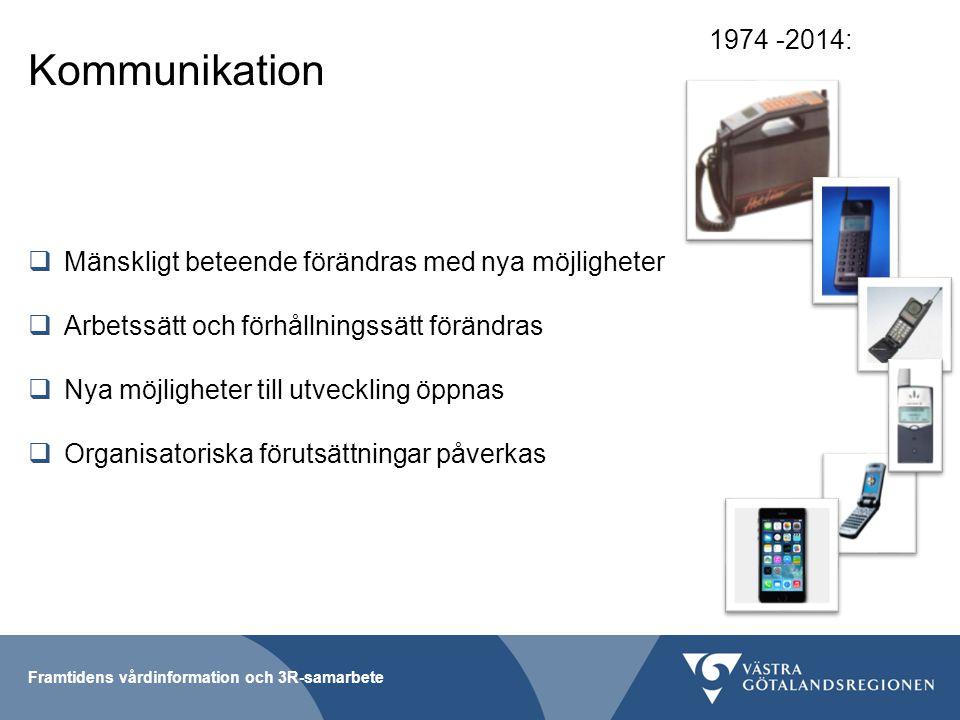 1974 -2014: Kommunikation. Mänskligt beteende förändras med nya möjligheter. Arbetssätt och förhållningssätt förändras.