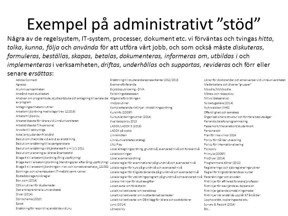 Exempel på administrativt stöd