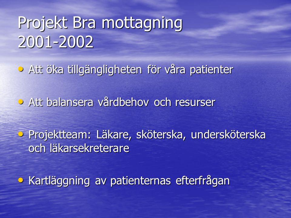 Projekt Bra mottagning 2001-2002