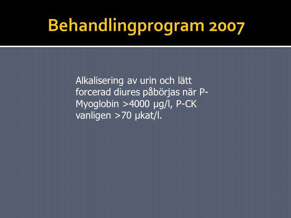 Behandlingprogram 2007 Alkalisering av urin och lätt forcerad diures påbörjas när P-Myoglobin >4000 μg/l, P-CK vanligen >70 μkat/l.