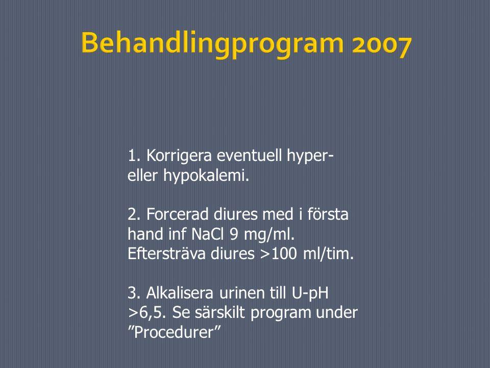 Behandlingprogram 2007 1. Korrigera eventuell hyper- eller hypokalemi.