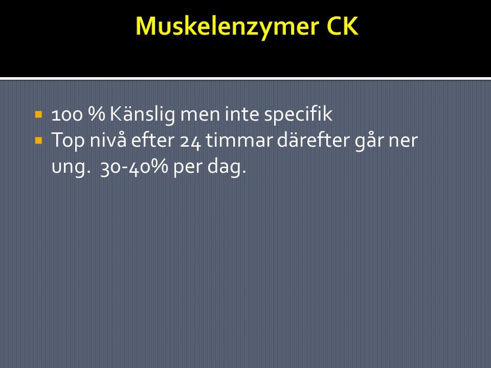 Muskelenzymer CK 100 % Känslig men inte specifik
