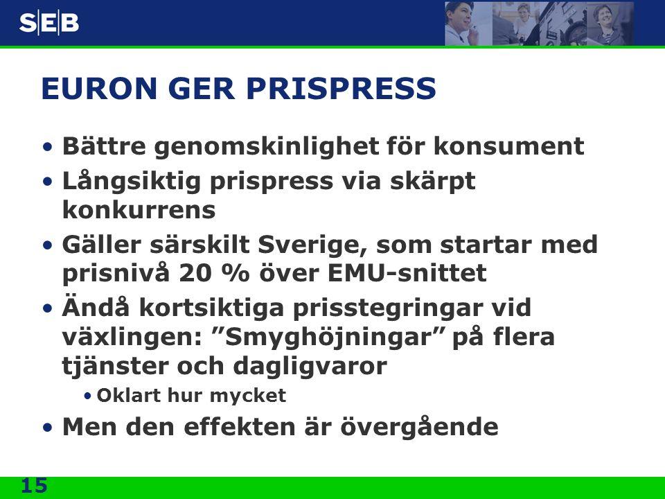 EURON GER PRISPRESS Bättre genomskinlighet för konsument