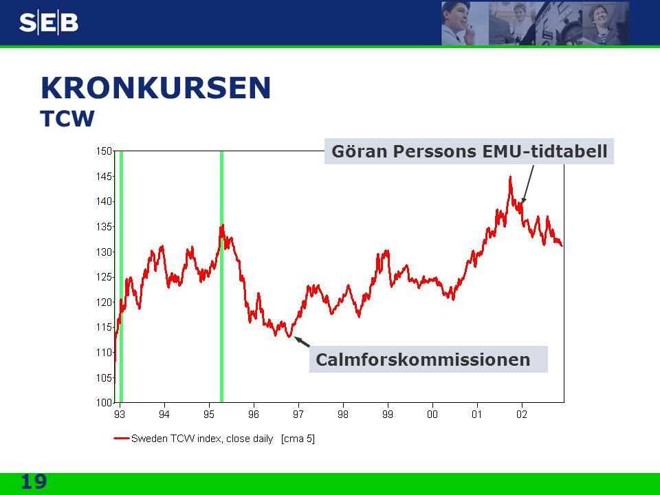 KRONKURSEN TCW Göran Perssons EMU-tidtabell Calmforskommissionen