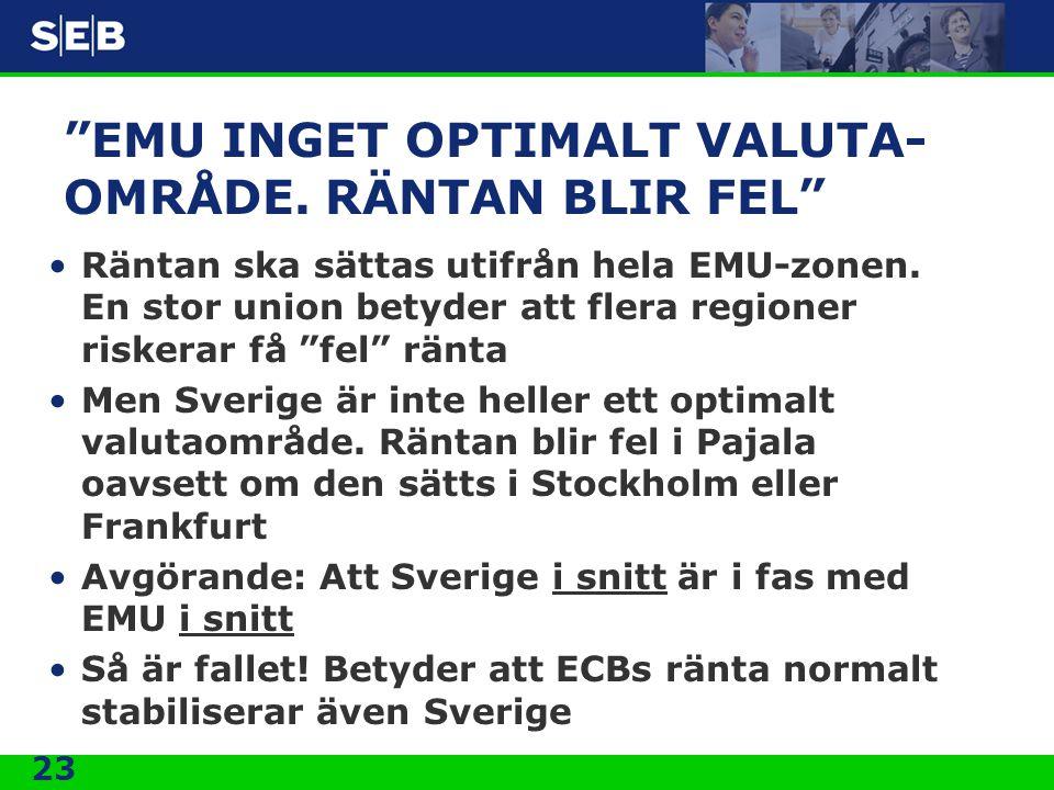 EMU INGET OPTIMALT VALUTA-OMRÅDE. RÄNTAN BLIR FEL