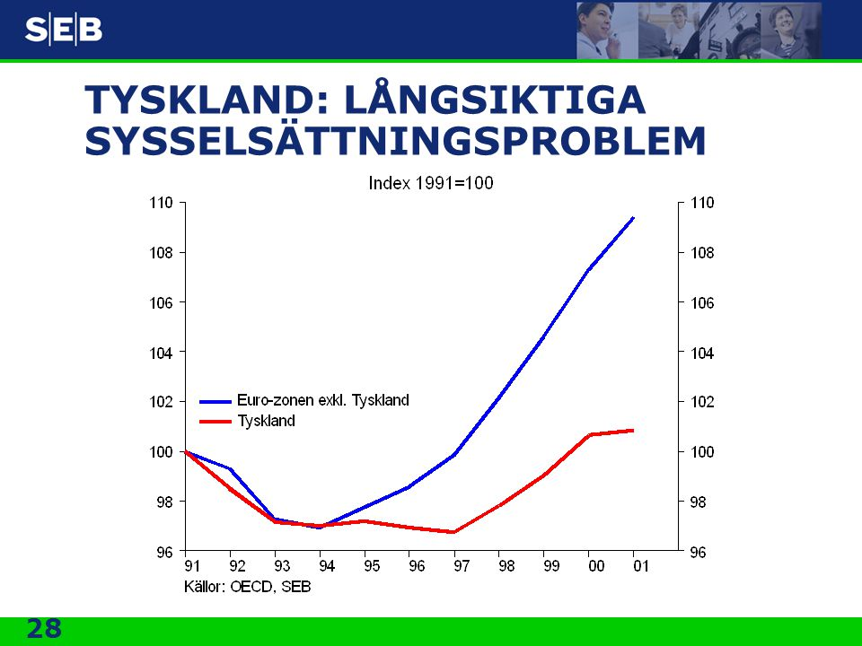 TYSKLAND: LÅNGSIKTIGA SYSSELSÄTTNINGSPROBLEM