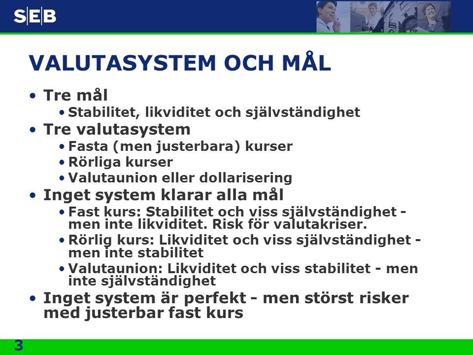 VALUTASYSTEM OCH MÅL Tre mål Tre valutasystem