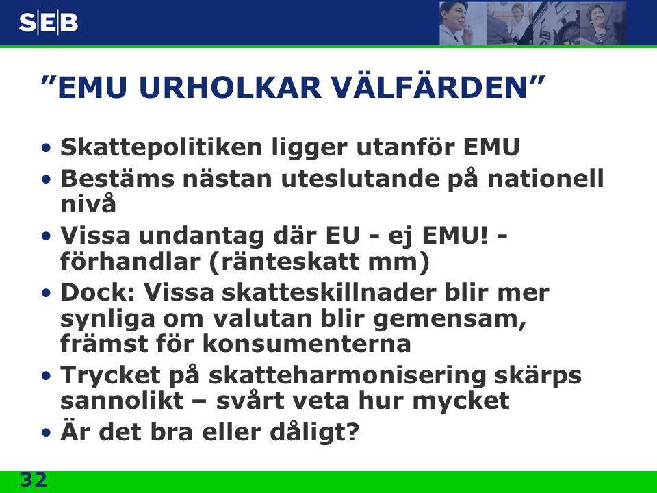 EMU URHOLKAR VÄLFÄRDEN