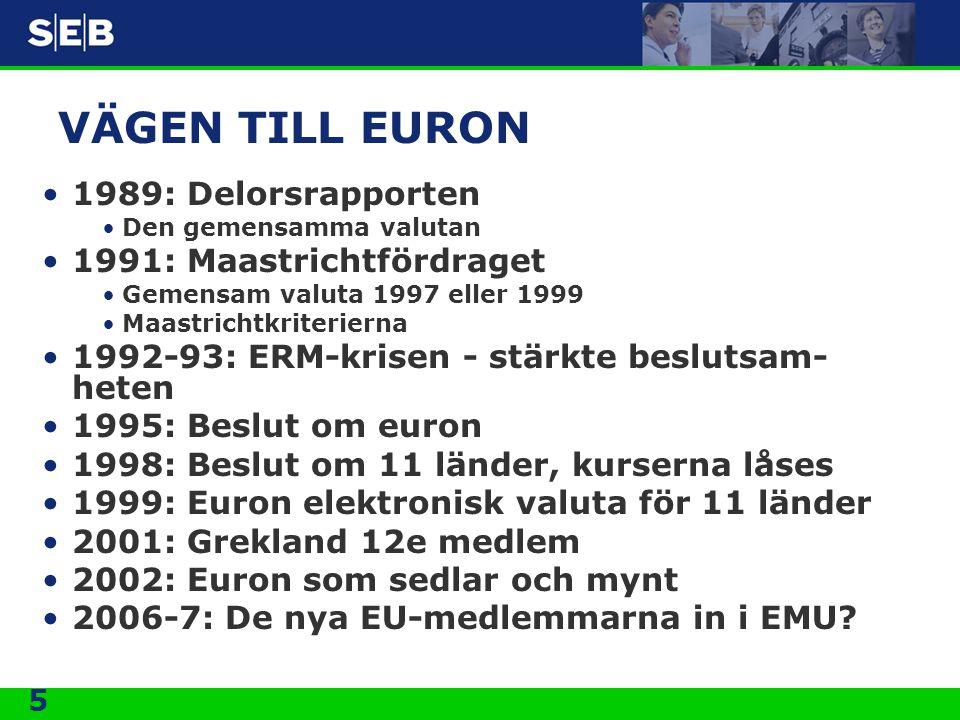 VÄGEN TILL EURON 1989: Delorsrapporten 1991: Maastrichtfördraget