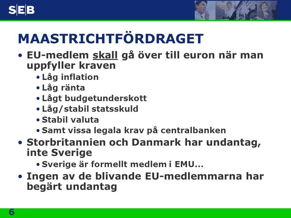 MAASTRICHTFÖRDRAGET EU-medlem skall gå över till euron när man uppfyller kraven. Låg inflation. Låg ränta.