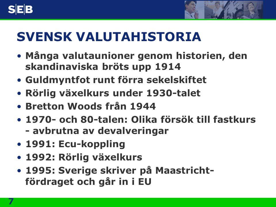 SVENSK VALUTAHISTORIA