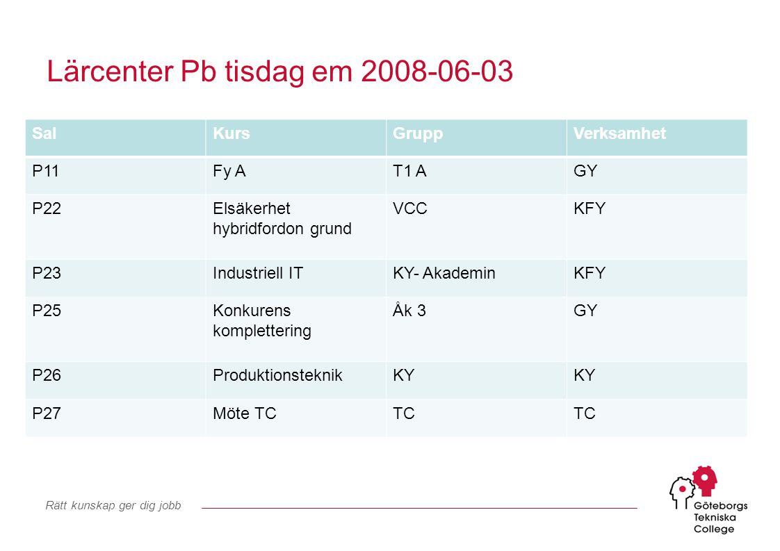 Lärcenter Pb tisdag em 2008-06-03