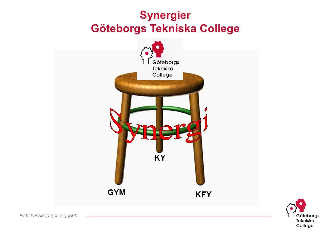 Synergier Göteborgs Tekniska College