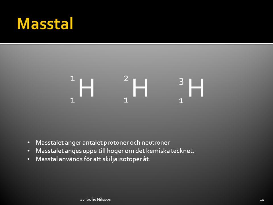 H Masstal 1 2 3 Masstalet anger antalet protoner och neutroner