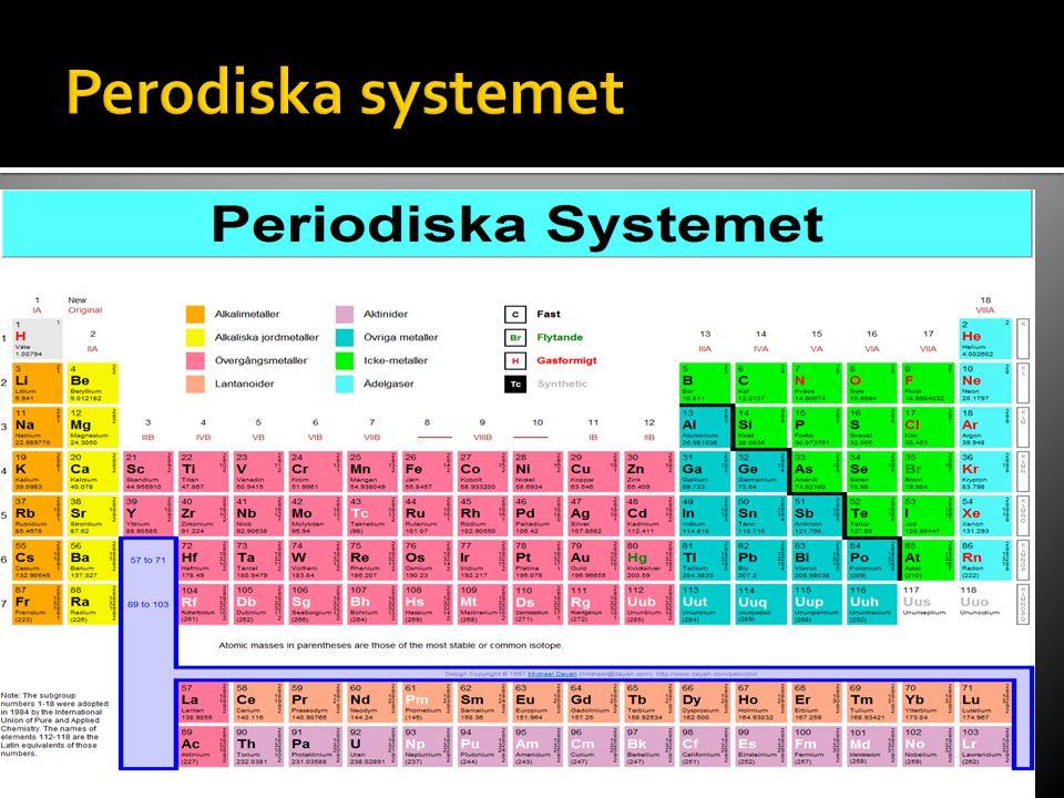 Perodiska systemet
