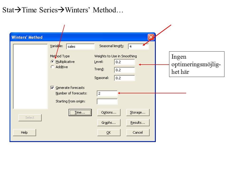 StatTime SeriesWinters' Method…
