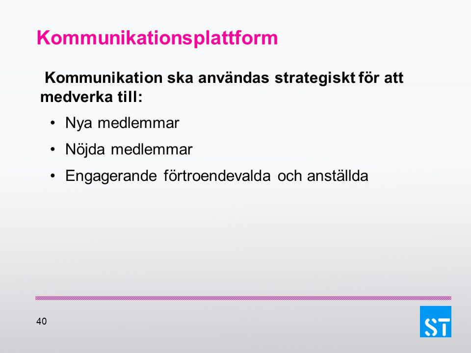 Kommunikationsplattform
