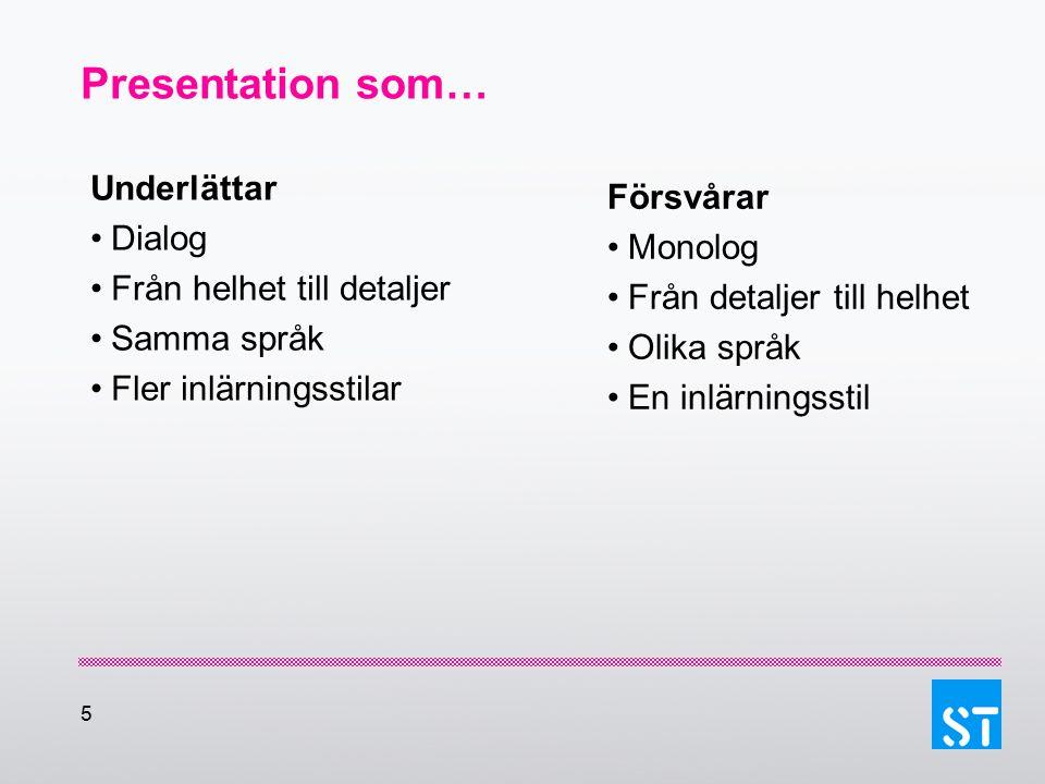 Presentation som… Underlättar Försvårar Dialog Monolog