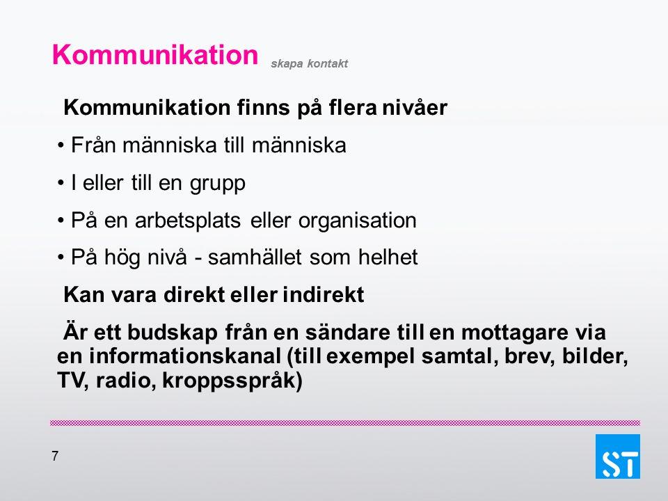 Kommunikation skapa kontakt