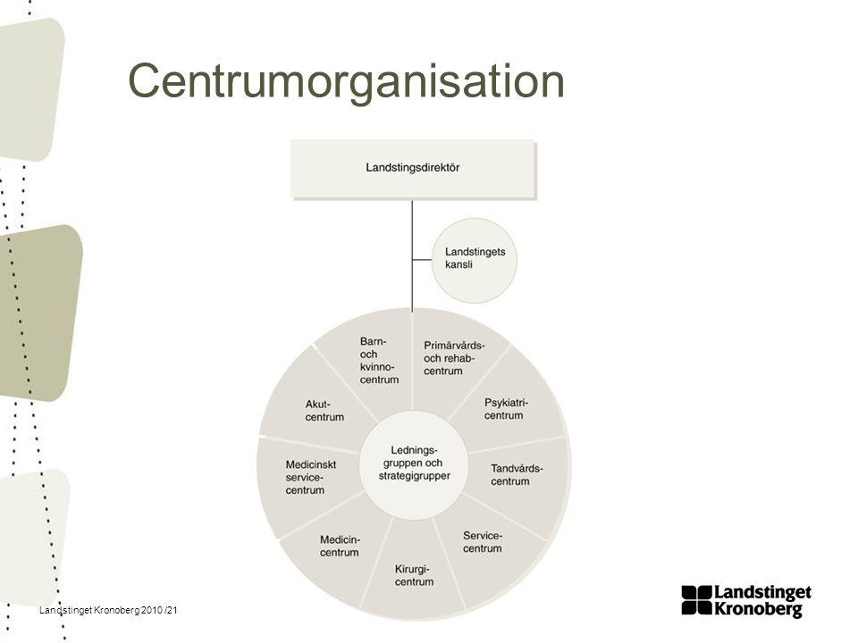 Centrumorganisation