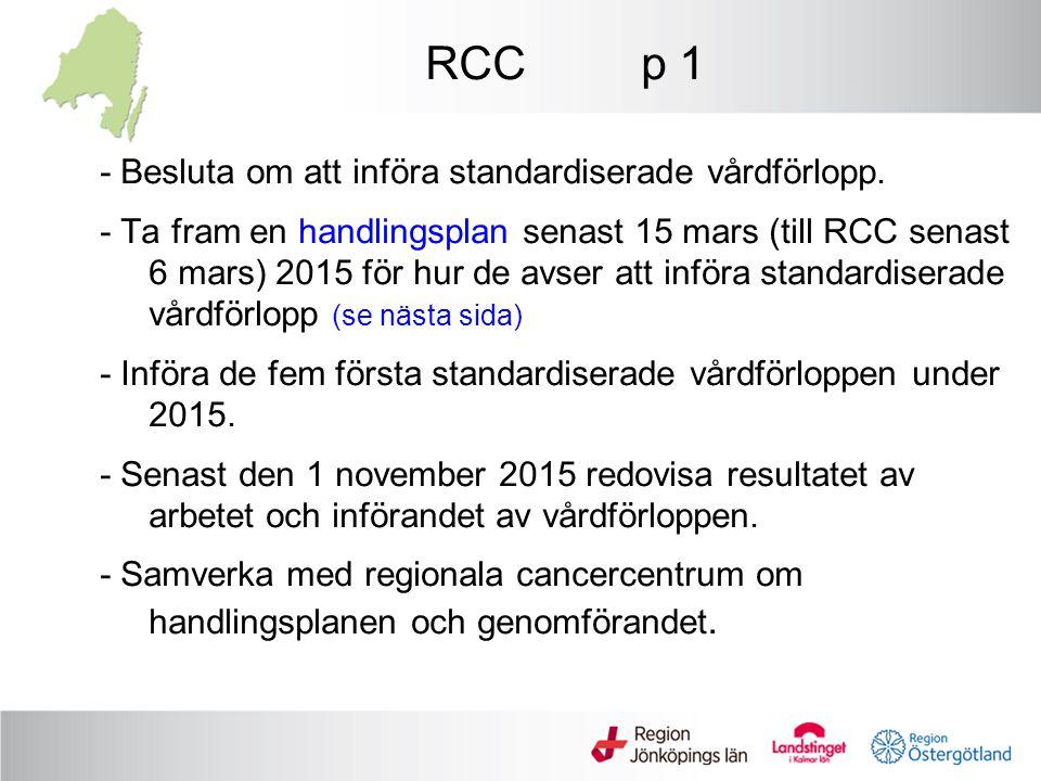 RCC p 1 - Besluta om att införa standardiserade vårdförlopp.
