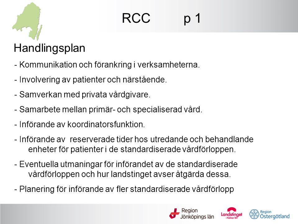 RCC p 1 Handlingsplan - Kommunikation och förankring i verksamheterna.