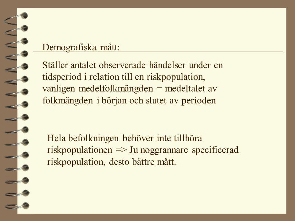 Demografiska mått: