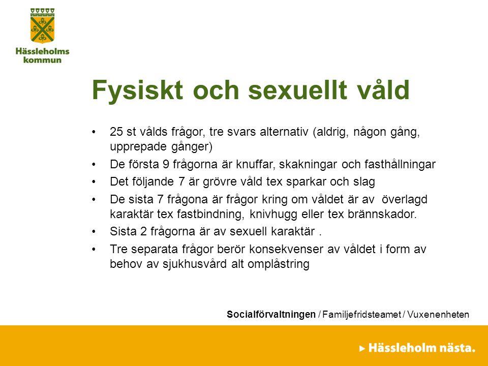 Fysiskt och sexuellt våld