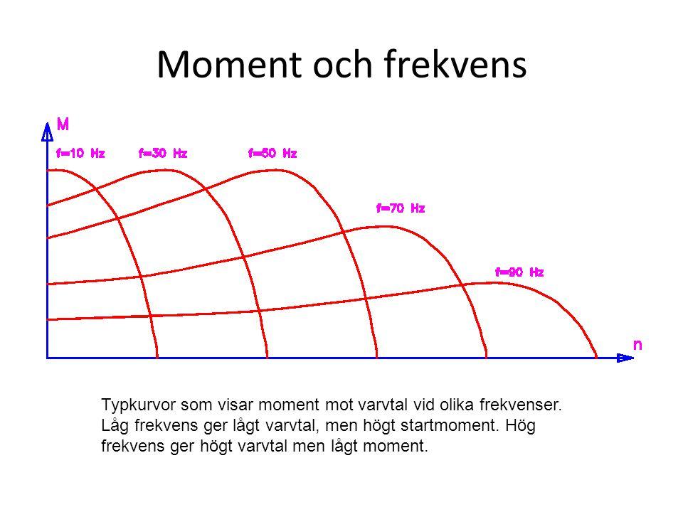 Moment och frekvens